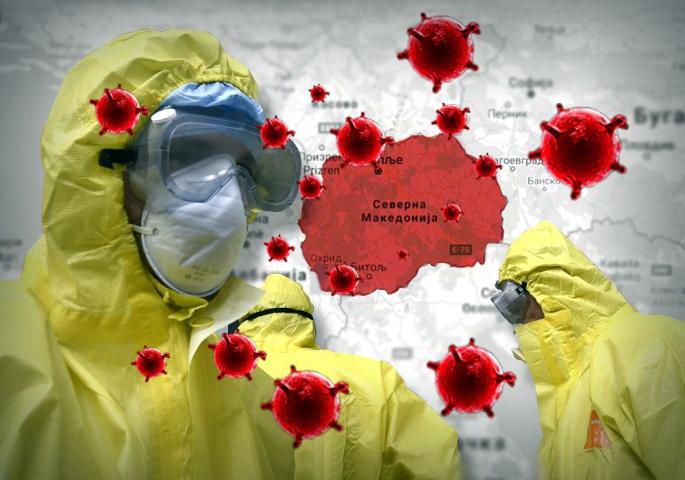 Коронавирусот во Македонија однесе 850 жртви, а бројот на активни случаи изнесува 5674 лица