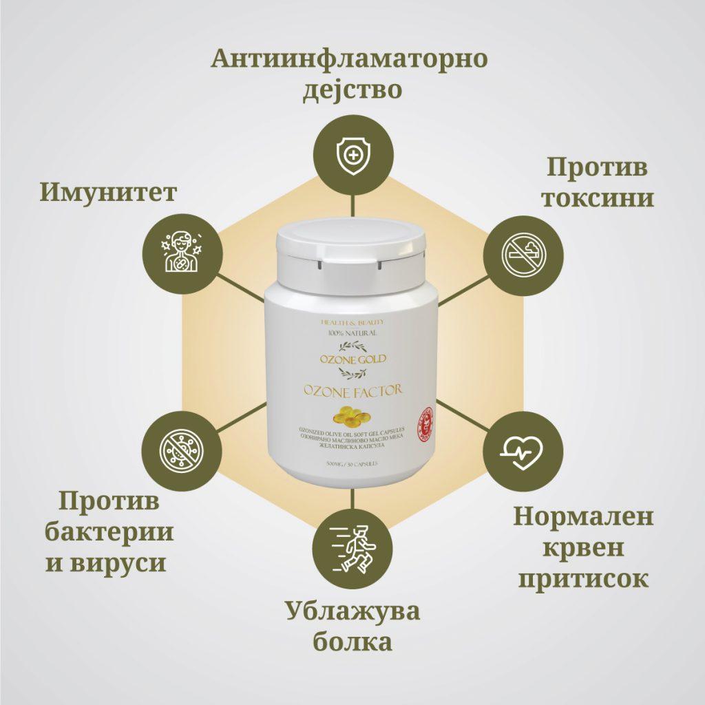 Справете се со вирусите и бактериите со озонска терапија